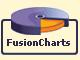 FusionCharts - Data-driven Flash charts for JSP