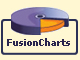 FusionCharts - AJAX enabled Flash Charts for JavaScript